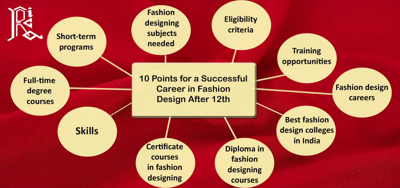 e1742a9f99f 10 Points for a Successful Career in Fashion Design After 12th -  Rica-Ruchi s Institute of Creative Arts  POLYTECHNIC